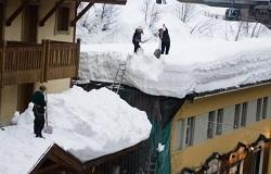 Уборка кровли дома от снега